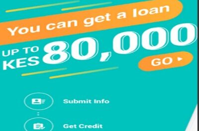 CreditHela loan App, Application, Interests, PayBill Number, Terms & Contacts